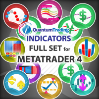 trading indicators MT4